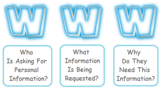 WWW questions for personal information privacy
