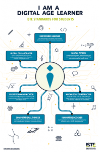 ISTE Standards infographic