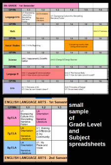 Other spreadsheets in my Library Lesson Matrix