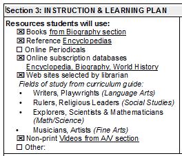 Resource List Example