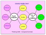 Multicultural Cinderella Double-Bubble Graphic Organizer