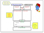 Multicultural Folktales Zoom In-Zoom Out Graphic Organizer