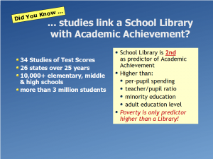 Did You Know...studies link a School Library with Academic Achievement?