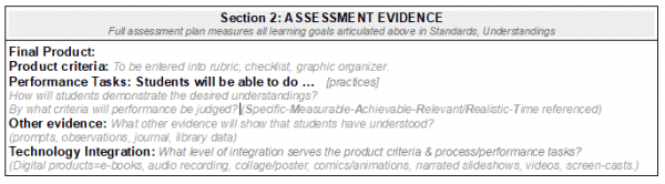 Image of NoSweat Library Lesson Planner Template Section 2: Assessment Evidence (Final Product, Product criteria, Performance Tasks/criteria, Other evidence, Technology integration)