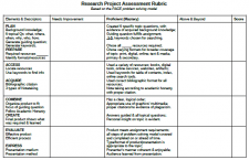 NoSweat Library Research Helper: PACE Assessment Rubric