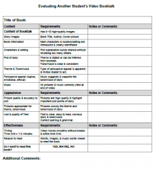 Library Lesson - Peer Evaluation Rubric for a Video Booktalk