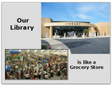 I tellstudents that our school library is organized like agrocery store.