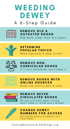 School Librarians Can Easily Weed Dewey Books By Following These 6 Steps - This procedure helps School Librarians run more precise reports to weed books from the Dewey area in their school libraries ... especially if you just do a small section at a time. #NoSweatLibrary