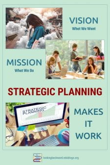 Make School Library Vision, Mission & Goals Work Using Strategic Planning - What do we want? What is our purpose? How do we achieve it? Here's how Strategic Planning worked for me & my School Library Program. #NoSweatLibrary
