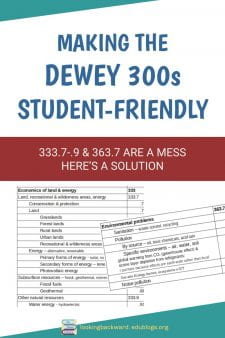 Making the Dewey 300s More Student-Friendly - This Class name & several sections of 300s Social Science are exasperating for students and School Librarians, but a few changes can help. Calling it Society, Government & Culture helps students, as does actually adding decimal numbers to clarify different topics.