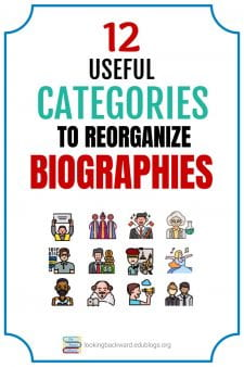 12 Useful Categories to Re-organize Biographies - Dividing the school library Biography collection into topical groups can boost student reading and make assigned projects easier to complete. Here are the 12 categories that work for my middle school library. | No Sweat Library